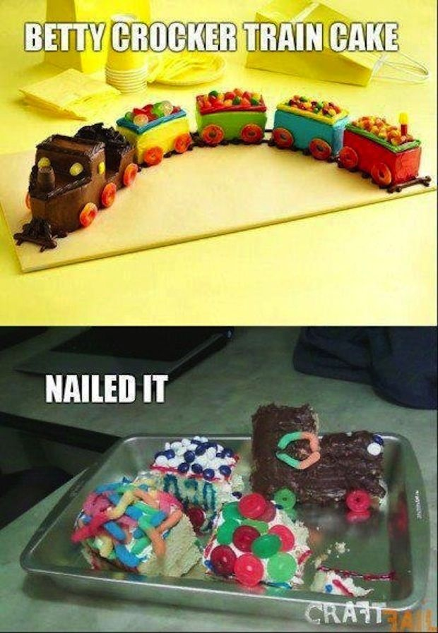 Train Cake, Edible Cakes for kids